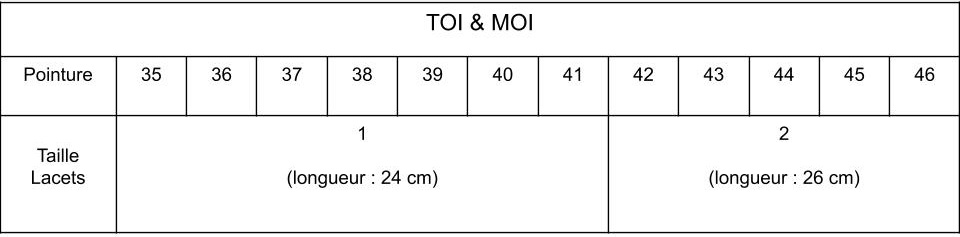 Tableau-Toi&Moi