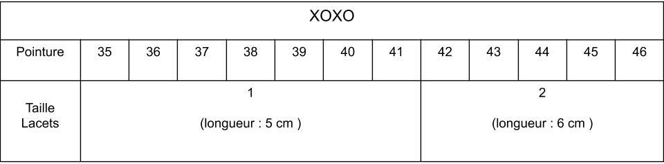 Tableau-XOXO